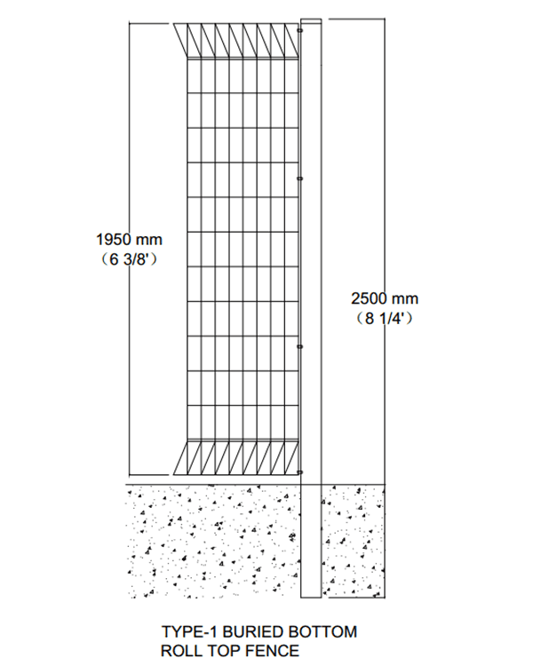 The technical drawing of installing brc fences on mud ground.